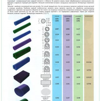 Воск модельный FERRIS DSS-3  золотистых набор восковых пластин (6шт.. 90х90х6; 6; 7,5; 10;16;21) 454