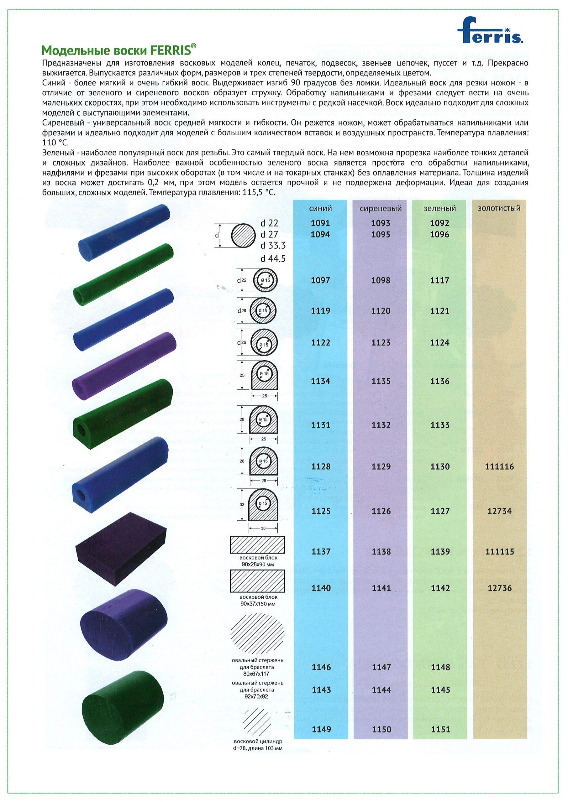 Воск модельный FERRIS FILE-A синий брусок (90х90х28мм), 227 гр